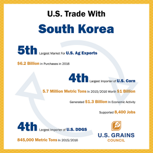Importance-of-Korea-to-US-Market-WEB-SOCIAL.png