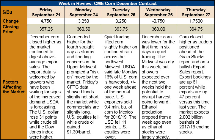 Market Perspectives September 27 2018 Page 2 Of 11 Us