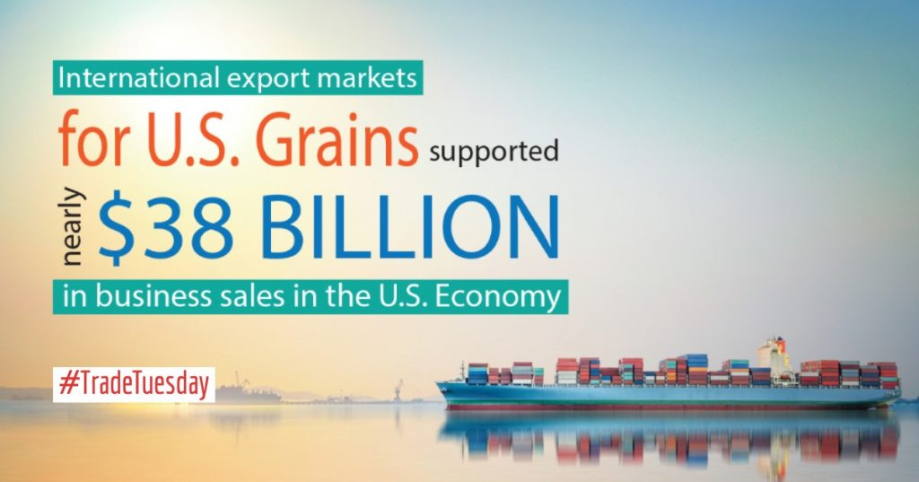 ValueOfGrainTrade
