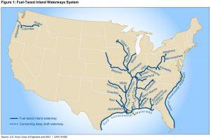 U.S. Inland Waterways System