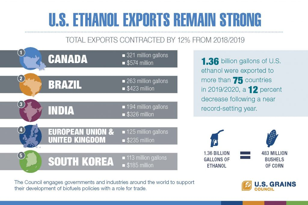 Ethanol Exports_Page_1