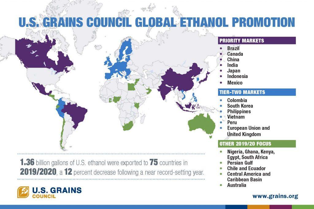 Ethanol Promotion