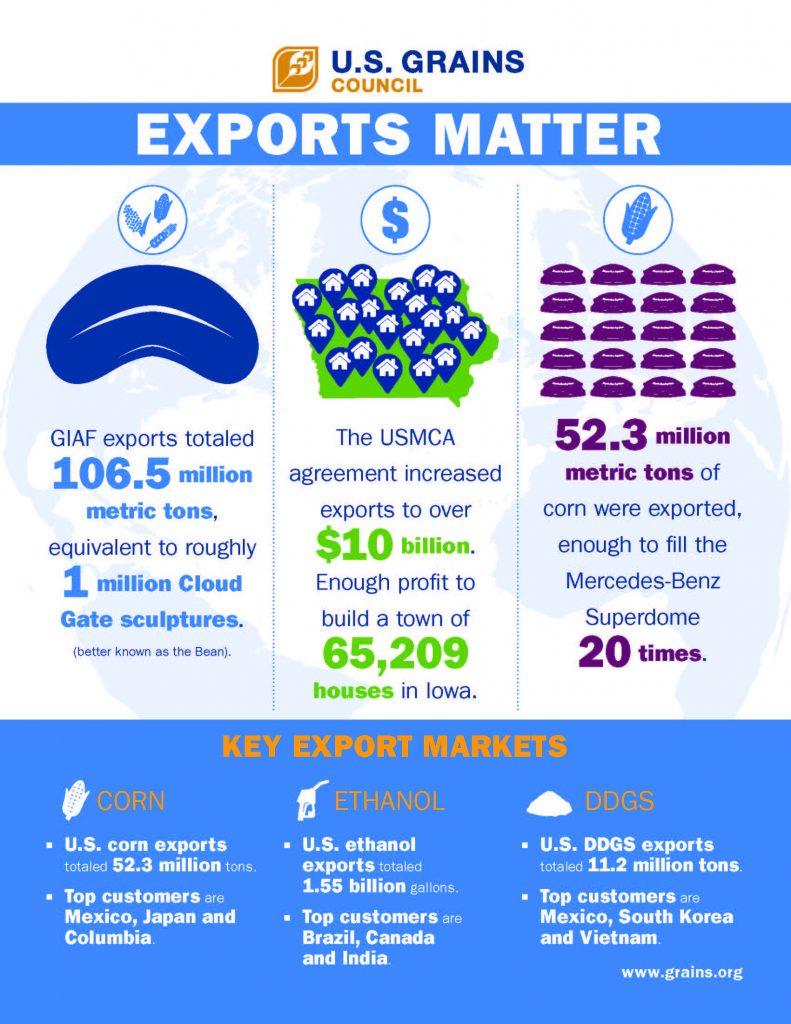 USGC Exports Matter 5 27 20 FINAL