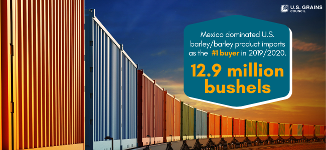 Mexico Barley Imports being dominated by Mexico